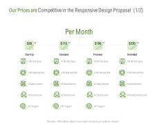 Website Design And Development Our Prices Are Competitive In The Responsive Design Proposal Inspiration PDF