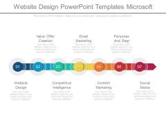 Website Design Powerpoint Templates Microsoft