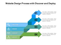 Website Design Process With Discover And Deploy Ppt PowerPoint Presentation Professional Guidelines PDF
