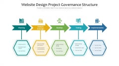 Website Design Project Governance Structure Ppt PowerPoint Presentation File Styles PDF