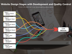 Website Design Stages With Development And Quality Control Ppt PowerPoint Presentation Gallery Diagrams PDF