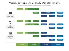 Website Development Quarterly Workplan Timeline Clipart