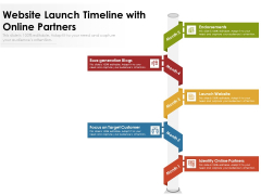 Website Launch Timeline With Online Partners Ppt PowerPoint Presentation Slides Example PDF