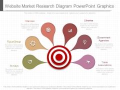 Website Market Research Diagram Powerpoint Graphics