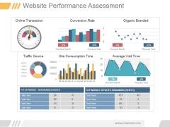 Website Performance Assessment Ppt PowerPoint Presentation Model