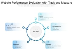 Website Performance Evaluation With Track And Measure Ppt PowerPoint Presentation Inspiration Templates PDF