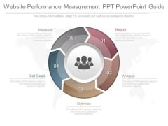 Website Performance Measurement Ppt Powerpoint Guide