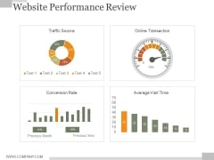 Website Performance Review Ppt PowerPoint Presentation Background Designs