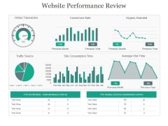 Website Performance Review Ppt PowerPoint Presentation Background Images