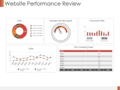 Website Performance Review Template 1 Ppt PowerPoint Presentation File Objects