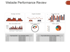 Website Performance Review Template 1 Ppt PowerPoint Presentation Ideas Samples