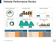 Website Performance Review Template 1 Ppt PowerPoint Presentation Model Guidelines