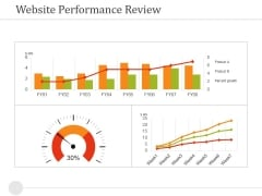 Website Performance Review Template 1 Ppt PowerPoint Presentation Portfolio Guide