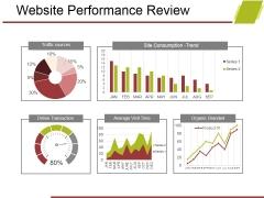 Website Performance Review Template 1 Ppt PowerPoint Presentation Portfolio Master Slide