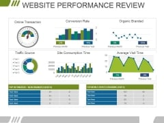 Website Performance Review Template 1 Ppt PowerPoint Presentation Slides Icons
