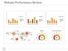 Website Performance Review Template 2 Ppt PowerPoint Presentation Gallery Objects