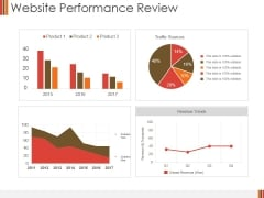 Website Performance Review Template 2 Ppt PowerPoint Presentation Icon Design Ideas