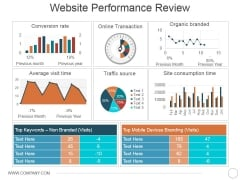 Website Performance Review Template 2 Ppt PowerPoint Presentation Icon Template