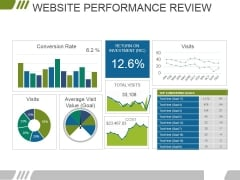 Website Performance Review Template 2 Ppt PowerPoint Presentation Infographics Background Designs