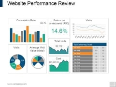 Website Performance Review Template 2 Ppt PowerPoint Presentation Infographics Vector
