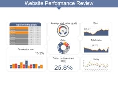 Website Performance Review Template Ppt PowerPoint Presentation Information