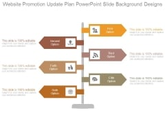 Website Promotion Update Plan Powerpoint Slide Background Designs