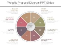 Website Proposal Diagram Ppt Slides