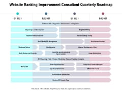 Website Ranking Improvement Consultant Quarterly Roadmap Designs
