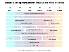 Website Ranking Improvement Consultant Six Month Roadmap Demonstration