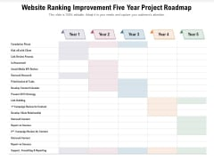 Website Ranking Improvement Five Year Project Roadmap Inspiration