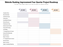 Website Ranking Improvement Four Quarter Project Roadmap Elements
