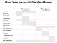 Website Ranking Improvement Half Yearly Project Roadmap Professional