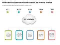 Website Ranking Improvement Optimization Five Year Roadmap Template Background