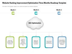 Website Ranking Improvement Optimization Three Months Roadmap Template Guidelines