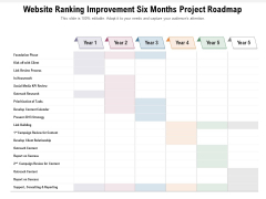 Website Ranking Improvement Six Months Project Roadmap Topics