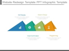 Website Redesign Template Ppt Infographic Template