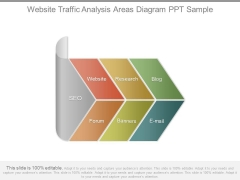 Website Traffic Analysis Areas Diagram Ppt Sample