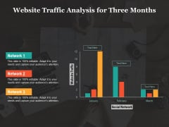Website Traffic Analysis For Three Months Ppt PowerPoint Presentation File Demonstration PDF