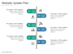 Website Update Plan Ppt PowerPoint Presentation Designs