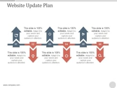 Website Update Plan Ppt PowerPoint Presentation Ideas