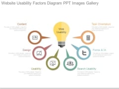Website Usability Factors Diagram Ppt Images Gallery