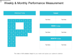 Weekly And Monthly Performance Measurement Ppt PowerPoint Presentation Styles Slide Portrait