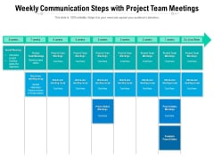 Weekly Communication Steps With Project Team Meetings Ppt PowerPoint Presentation Summary Layout Ideas PDF