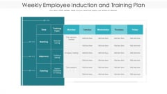 Weekly Employee Induction And Training Plan Ppt Layouts Themes PDF