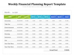 Weekly Financial Planning Report Template Ppt PowerPoint Presentation Slides Guide PDF