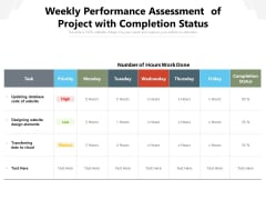 Weekly Performance Assessment Of Project With Completion Status Ppt PowerPoint Presentation Show Templates PDF
