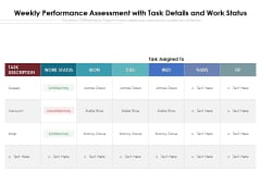 Weekly Performance Assessment With Task Details And Work Status Ppt PowerPoint Presentation Layouts Picture PDF
