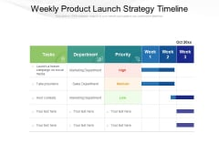 Weekly Product Launch Strategy Timeline Ppt PowerPoint Presentation File Designs PDF