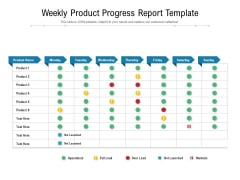 Weekly Product Progress Report Template Ppt PowerPoint Presentation Gallery Examples PDF