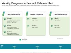 Weekly Progress In Product Release Plan Ideas PDF